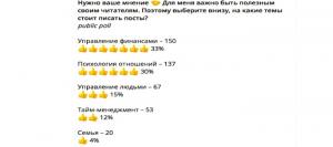 Продажи в Telegram